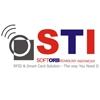 lowongan kerja PT. SOFTORB TECHNOLOGY INDONESIA | Topkarir.com