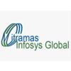 lowongan kerja  MITRAMAS INFOSYS GLOBAL | Topkarir.com