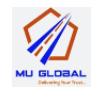 lowongan kerja  MITRANDA UTAMA GLOBAL | Topkarir.com