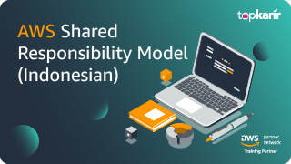 AWS Shared Responsibility Model (Indonesian)